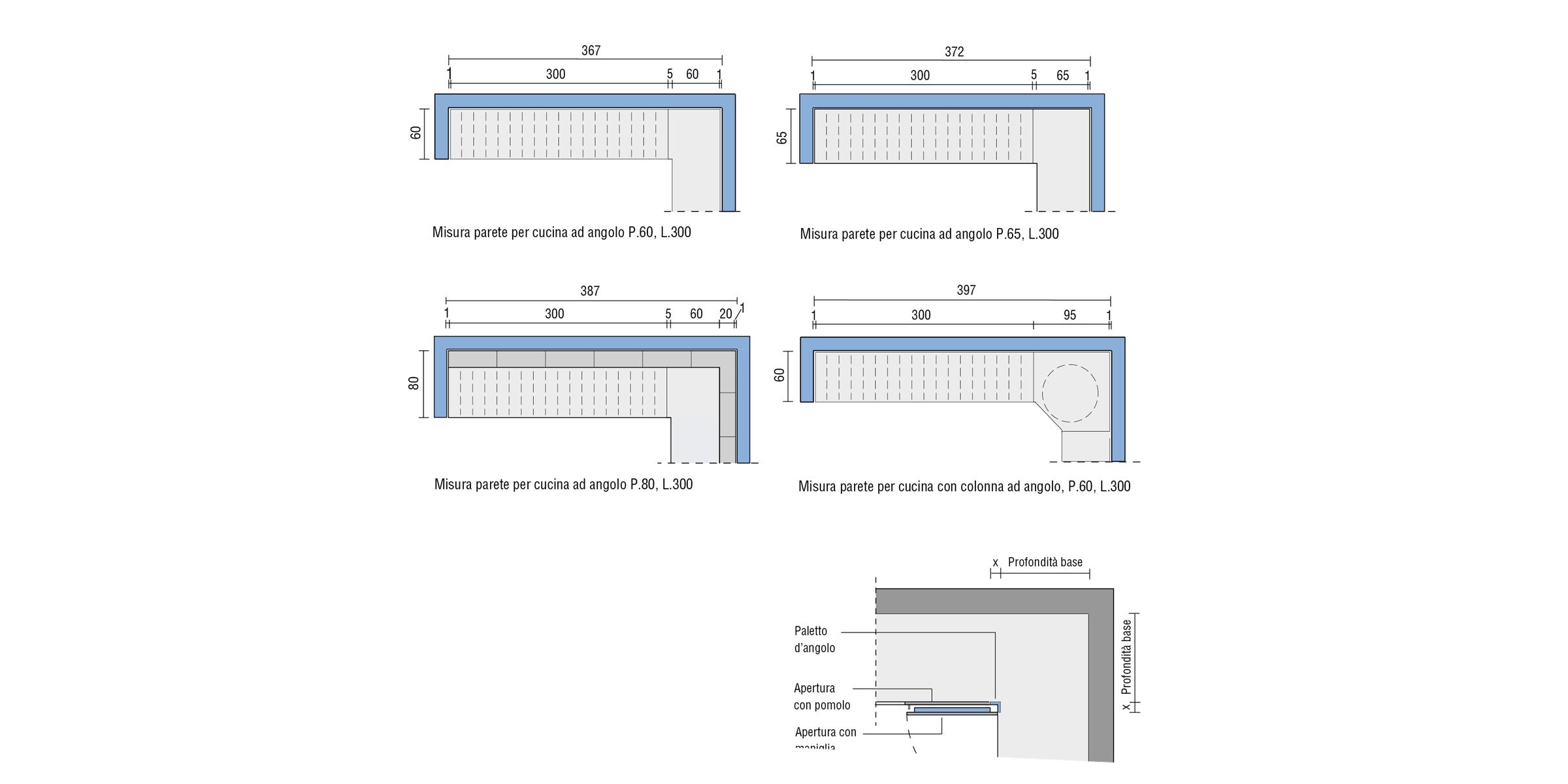 Dimensioni Standard Tavolo Cucina lunghezza parete cucina | progettazione | valcucine