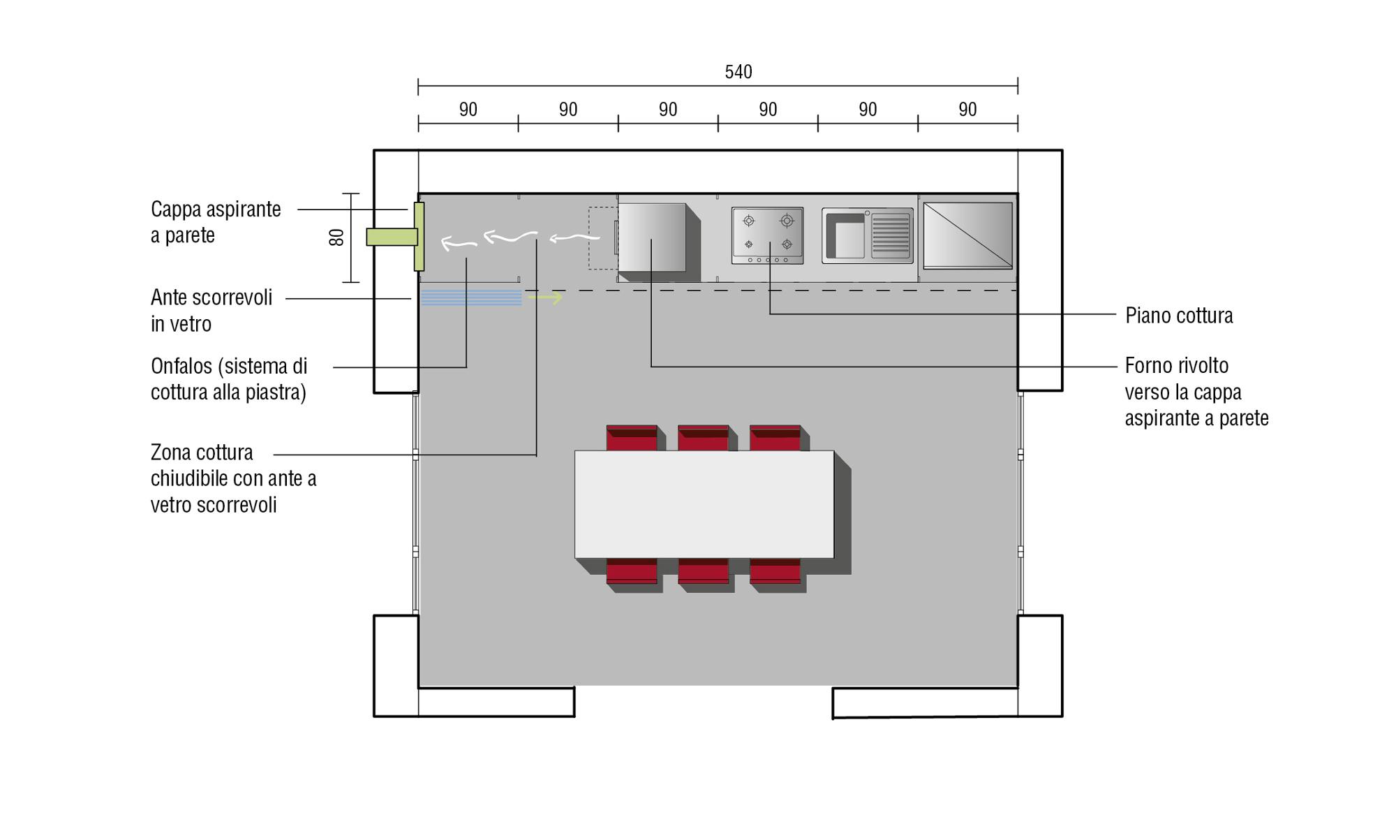 Cucina con vetrate scorrevoli progettazione valcucine - Cucine con vetrate ...