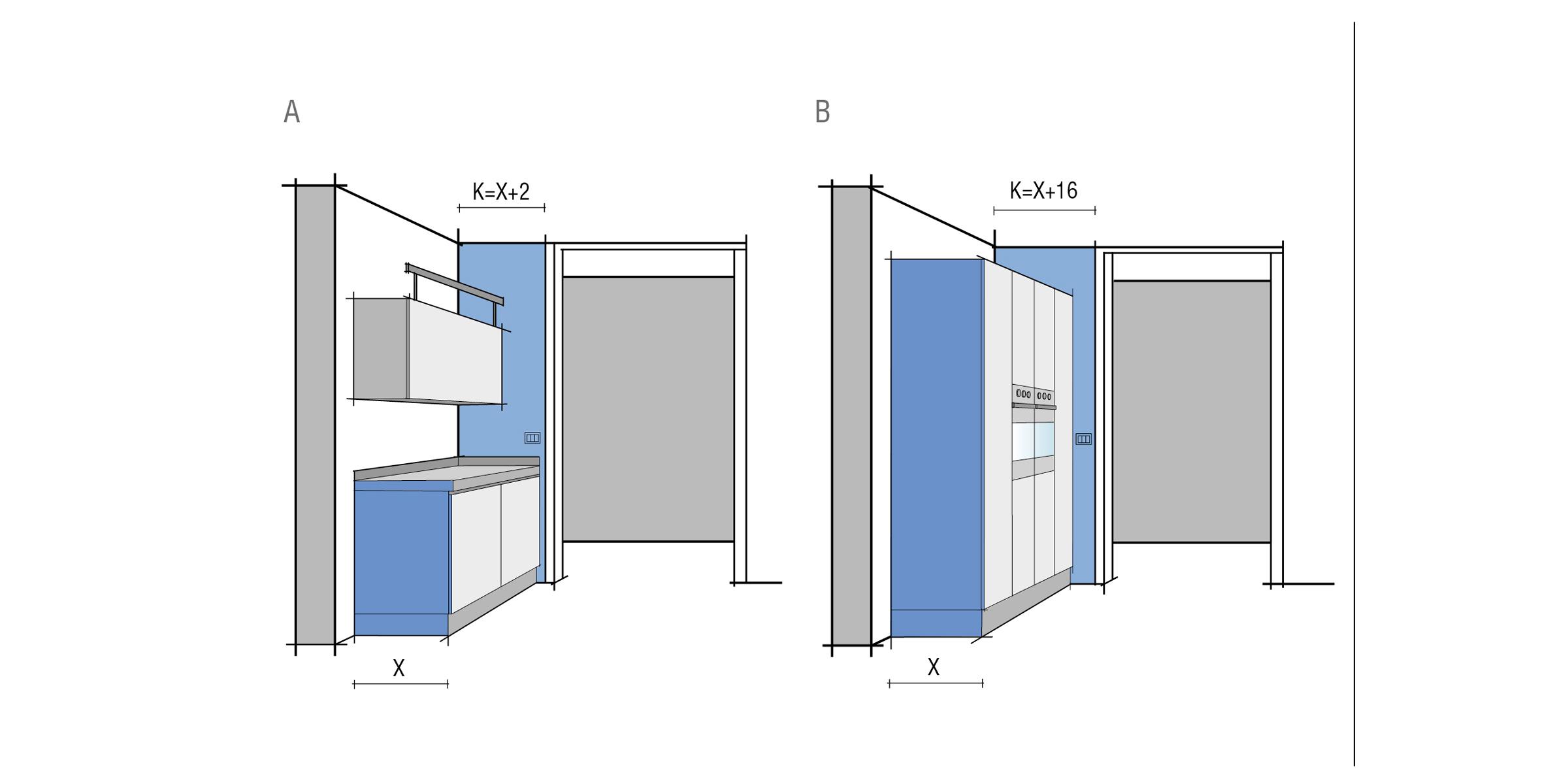 Distanza porta cucina progettazione valcucine for Telaio porta