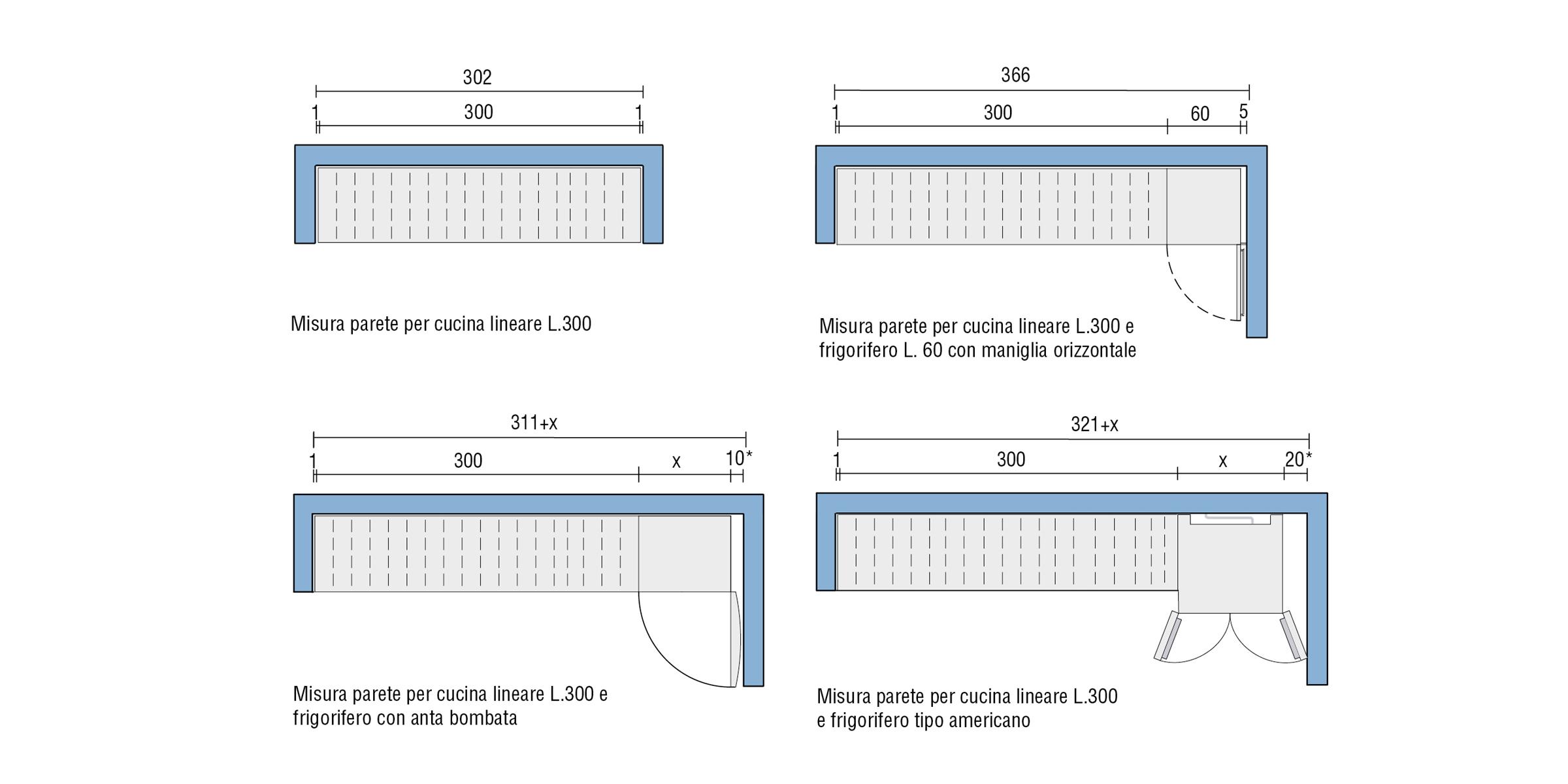 lunghezza parete cucina | progettazione | valcucine - Base Per Cucina
