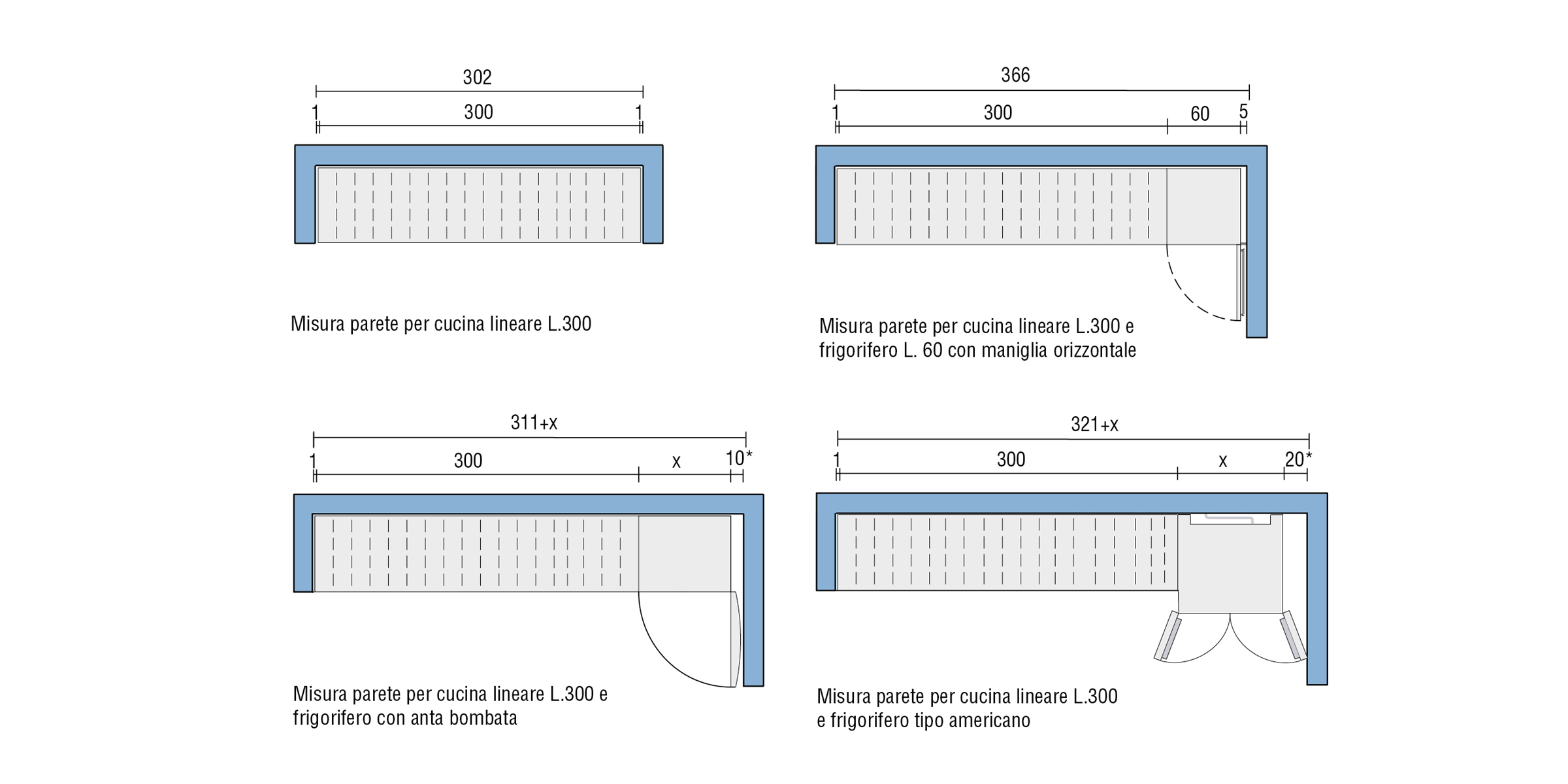 Lunghezza parete cucina progettazione valcucine - Misure basi cucina ...