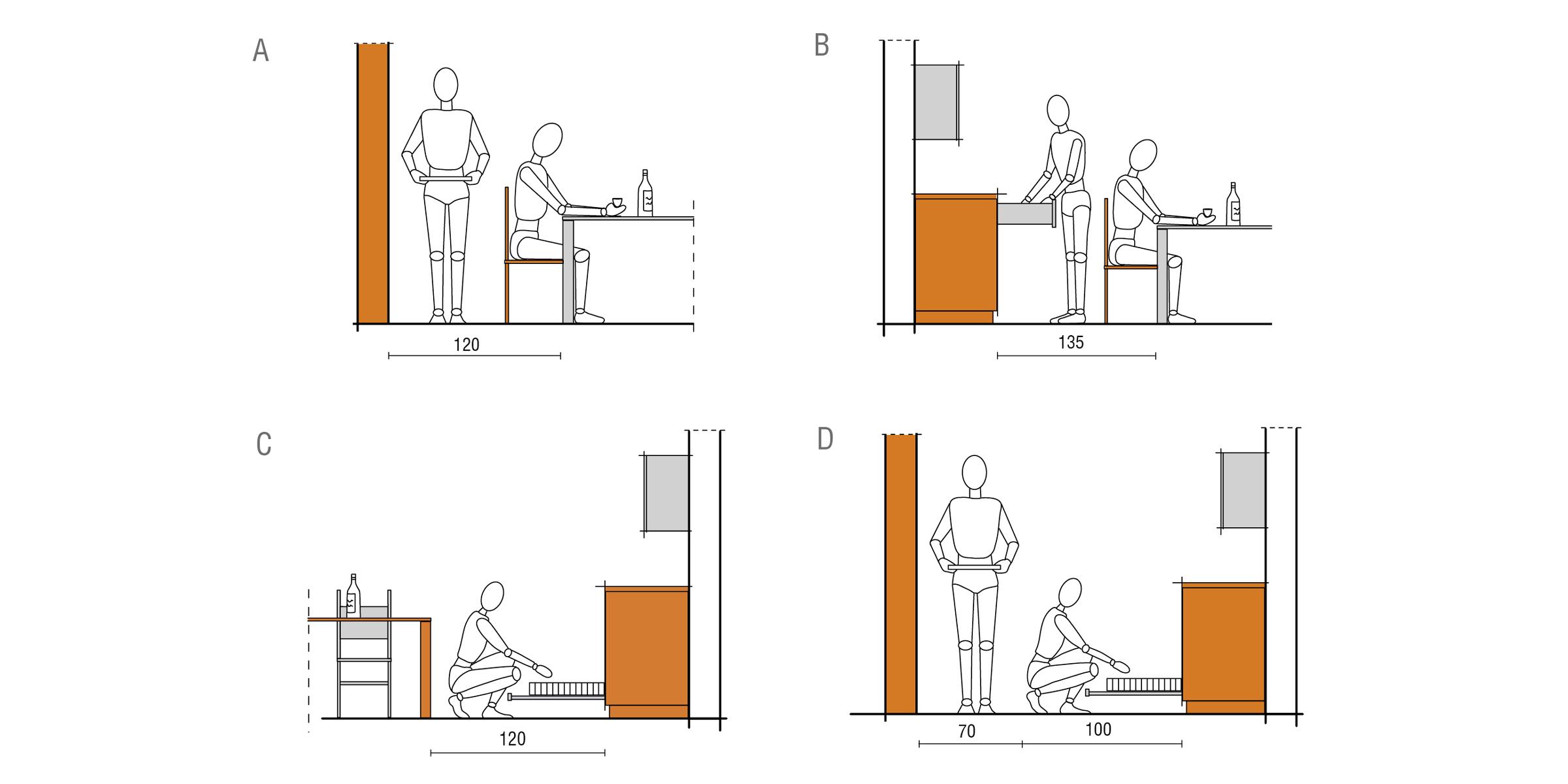Dimensioni minime cucina progettazione valcucine - Dimensioni mobili cucina ...