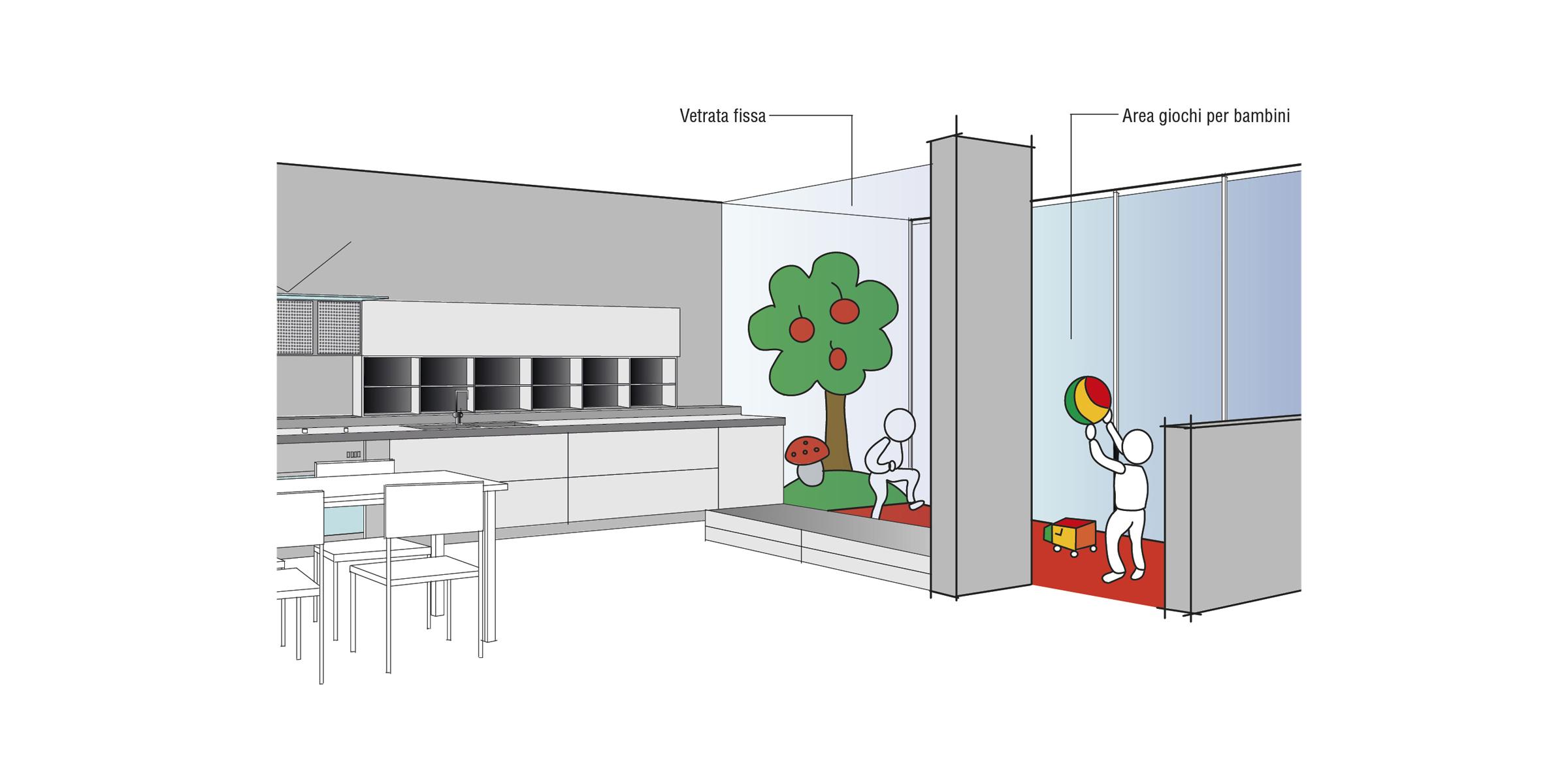 Vetrate fisse da cucina progettazione valcucine - Cucine con vetrate ...