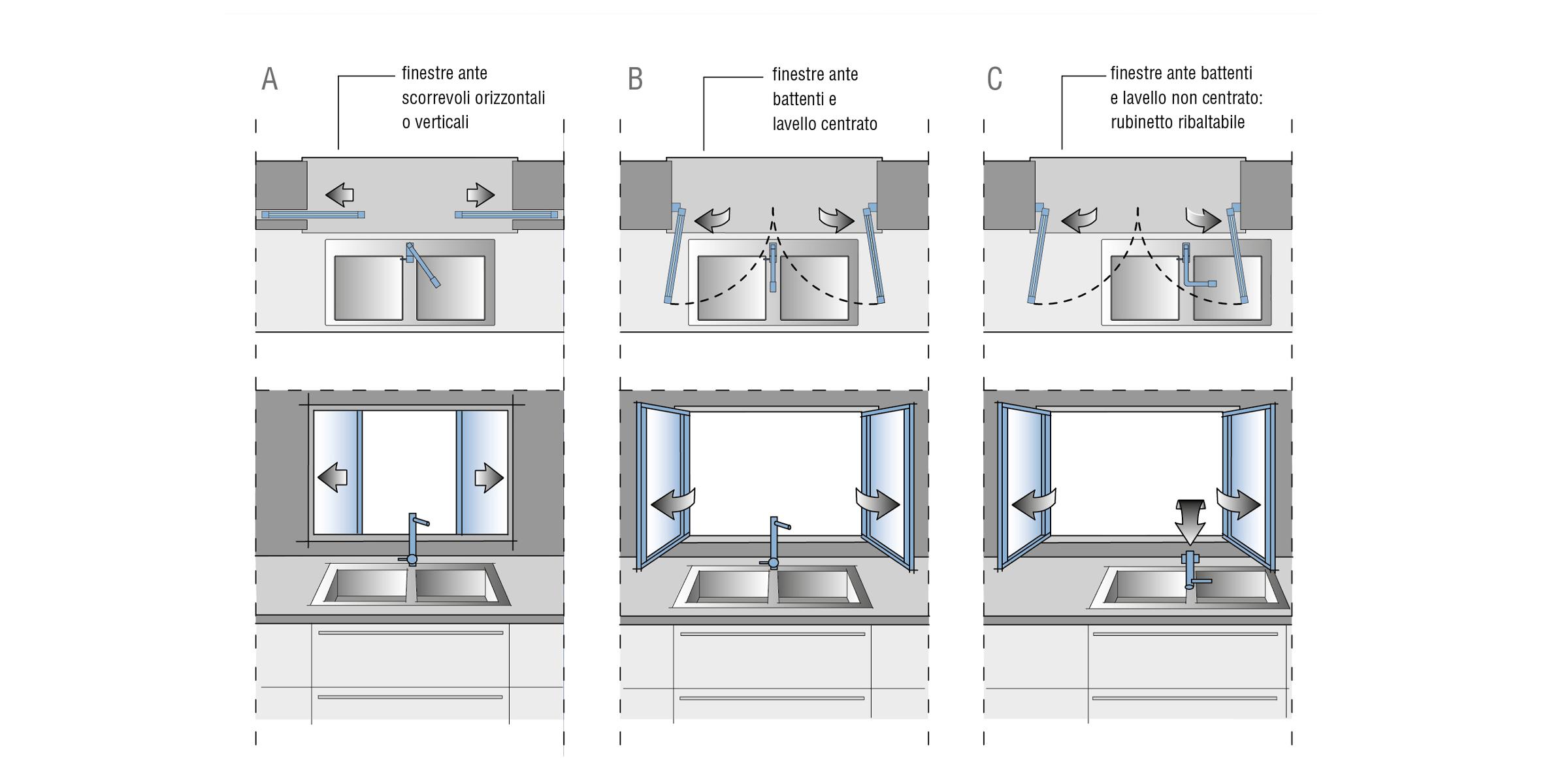 Cucina Con Finestra Sopra Il Lavello Progettazione Valcucine