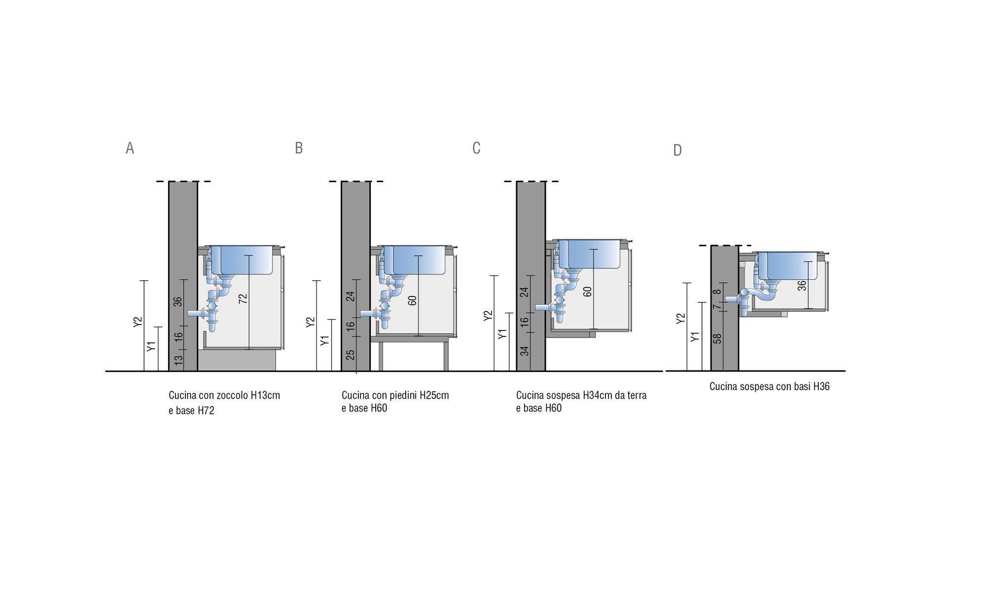 allacciamenti idraulici cucina | progettazione | valcucine - Base Per Cucina