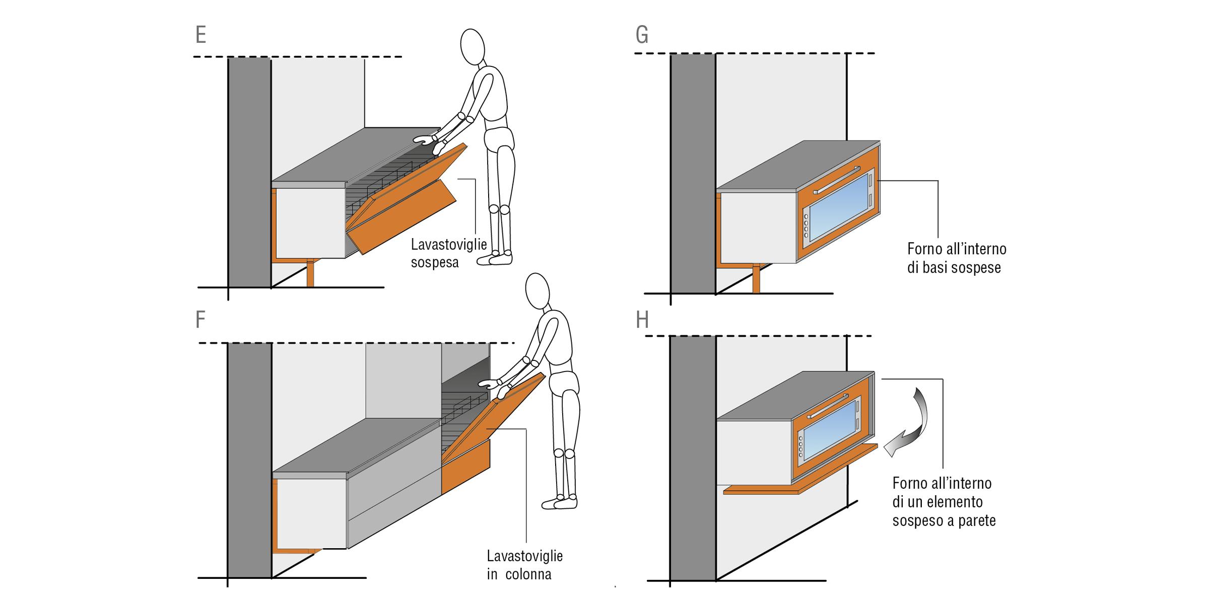 scavolini cabinets