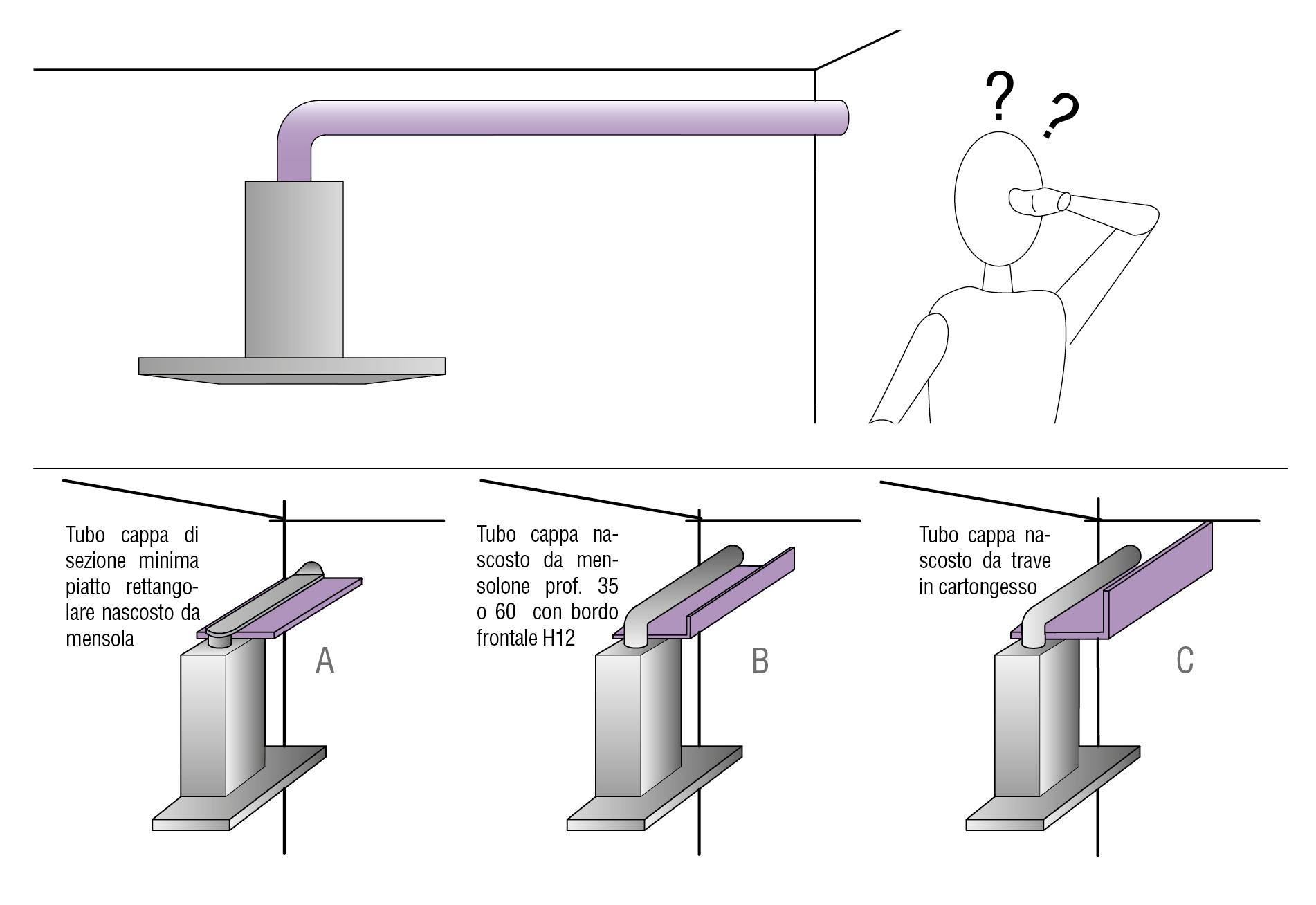 nascondere tubo cappa cucina | progettazione | valcucine - Kappa Cucine
