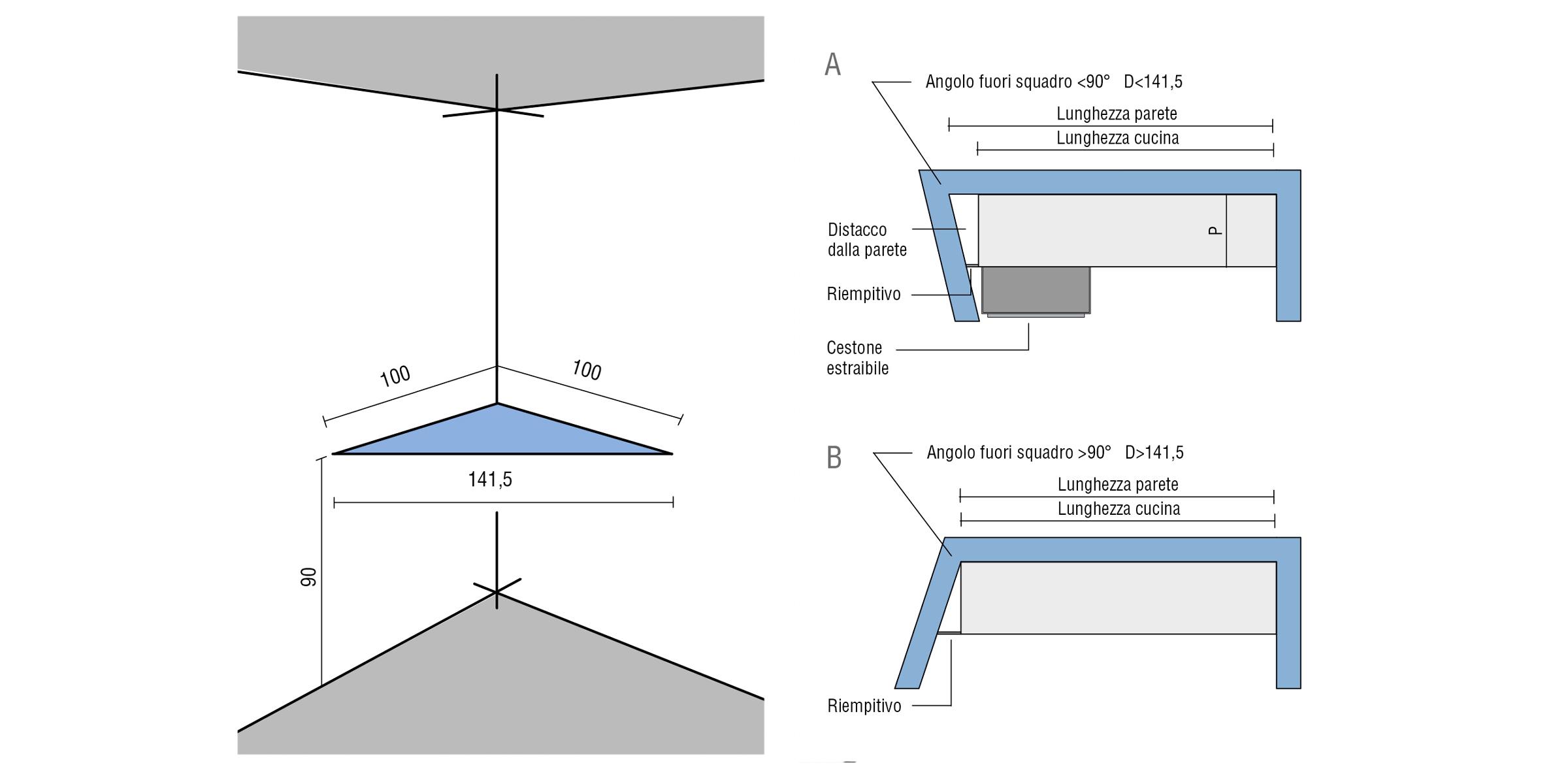 Misure angoli cucina progettazione valcucine for Misure mobili cucina