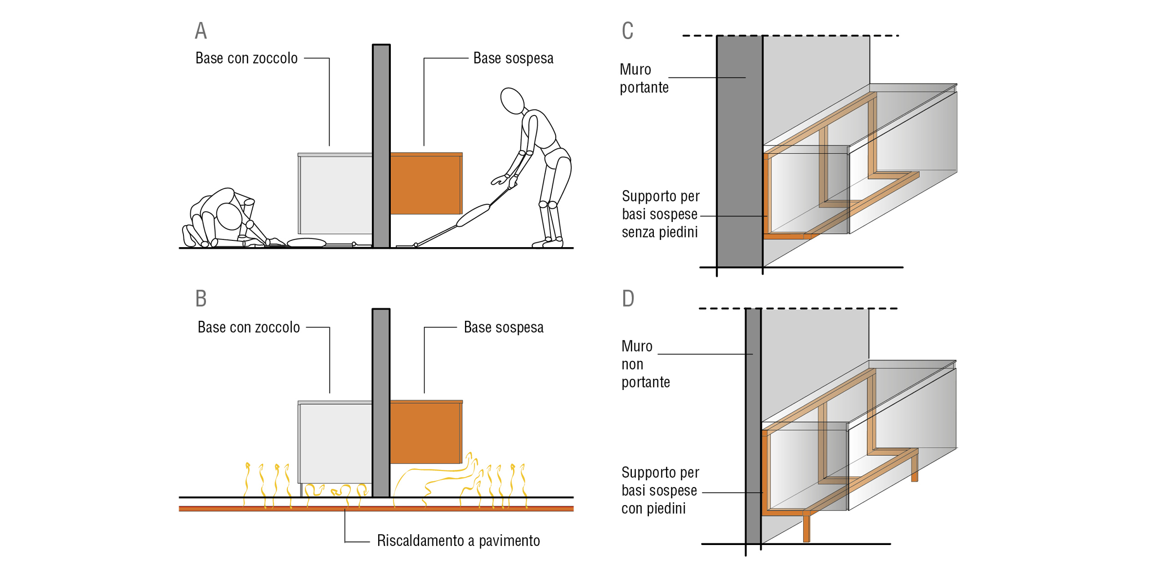 schwebende k chen planung valcucine. Black Bedroom Furniture Sets. Home Design Ideas