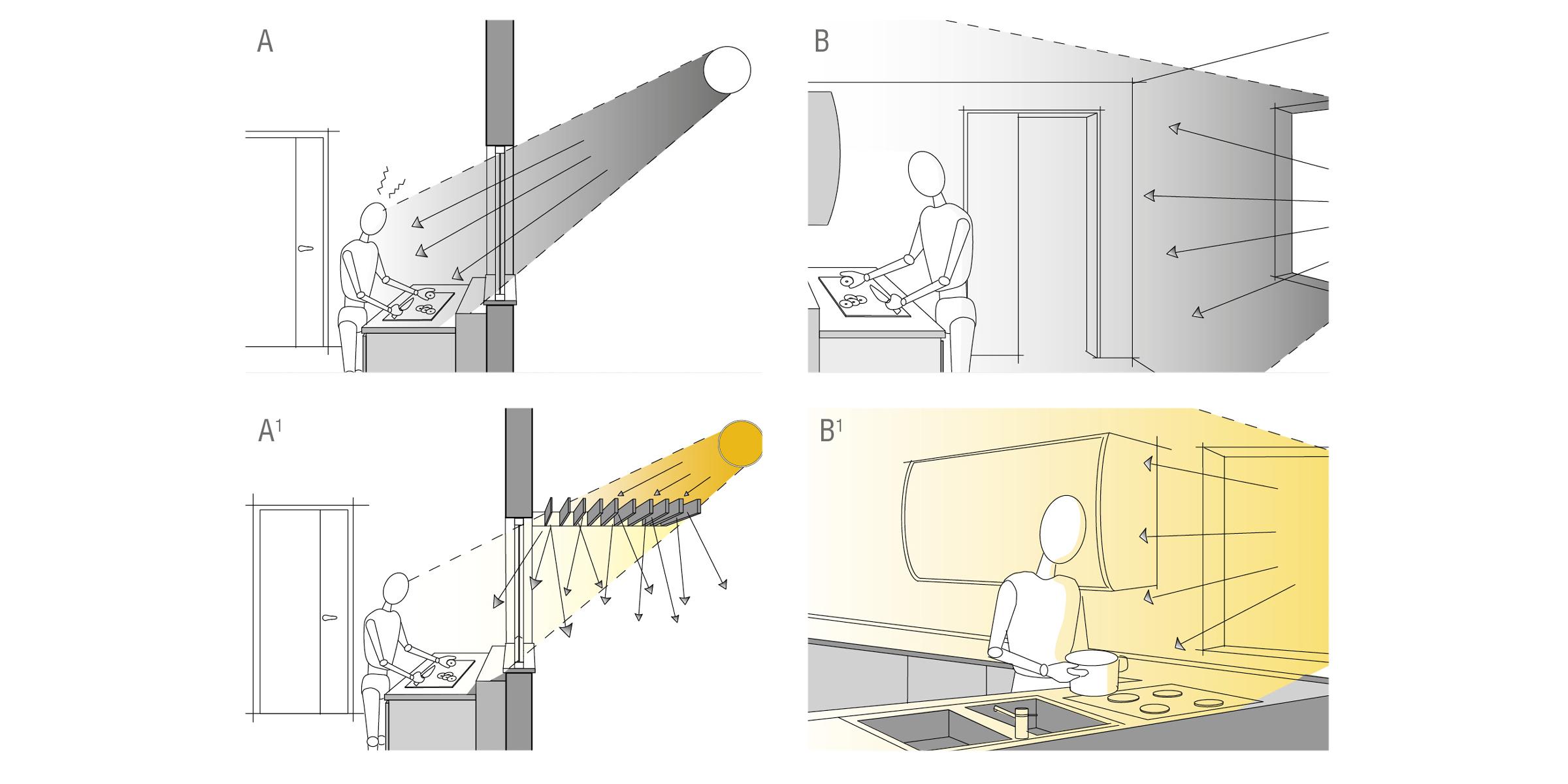 Illuminazione Piano Lavoro Cucina illuminazione naturale cucina | progettazione | valcucine