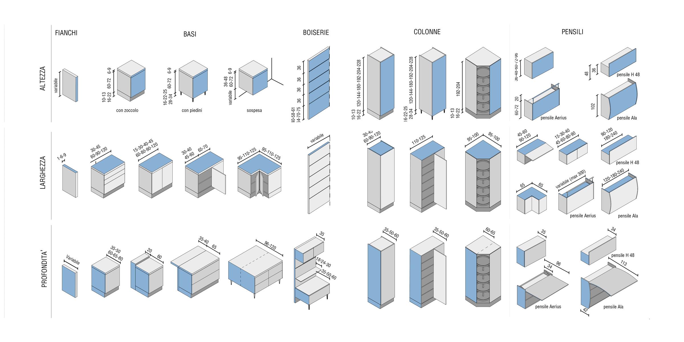 Dimensioni Mobili Cucina | Progettazione | Valcucine