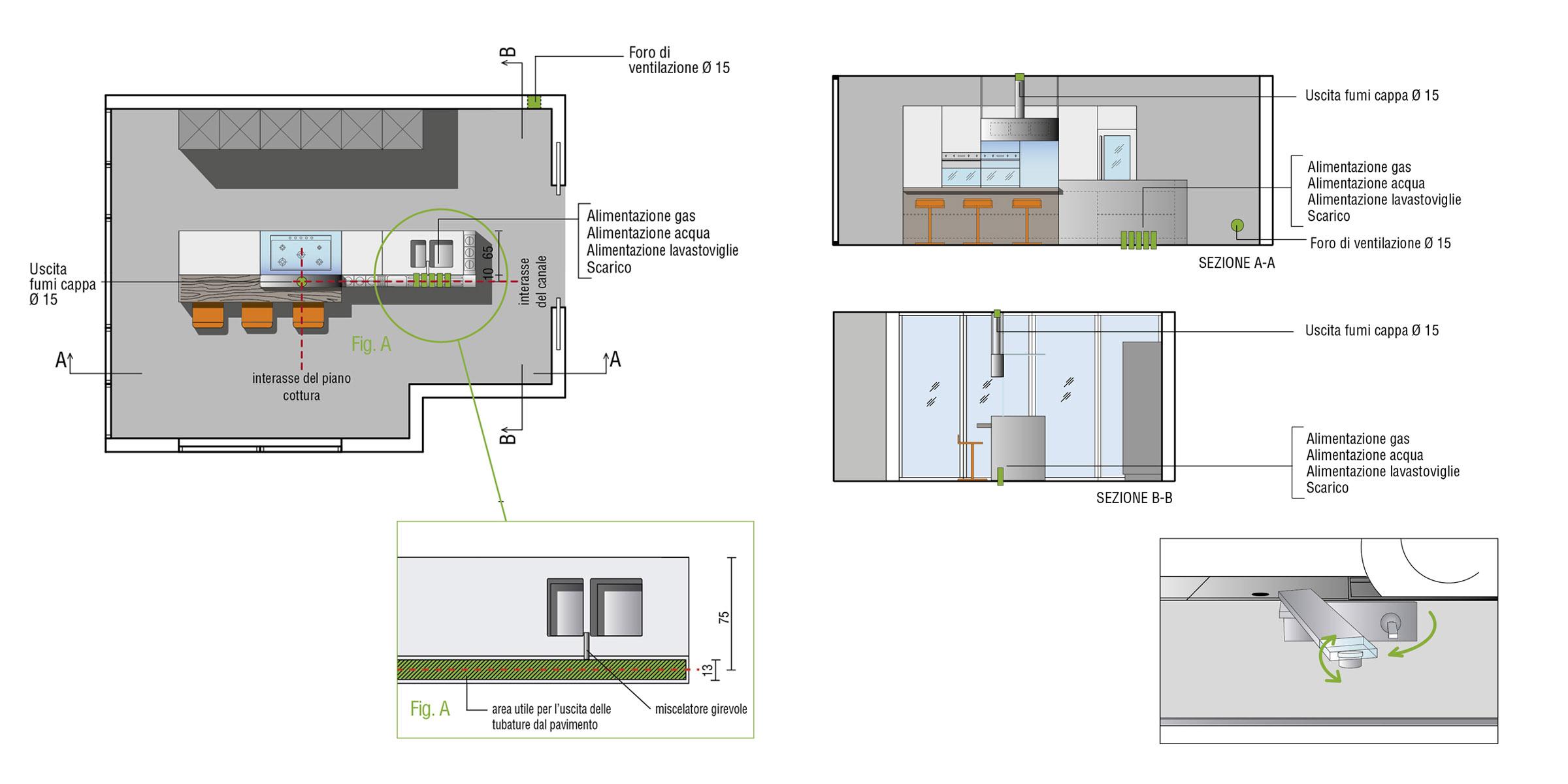 Cucine con isola design valcucine for Software di progettazione di mobili