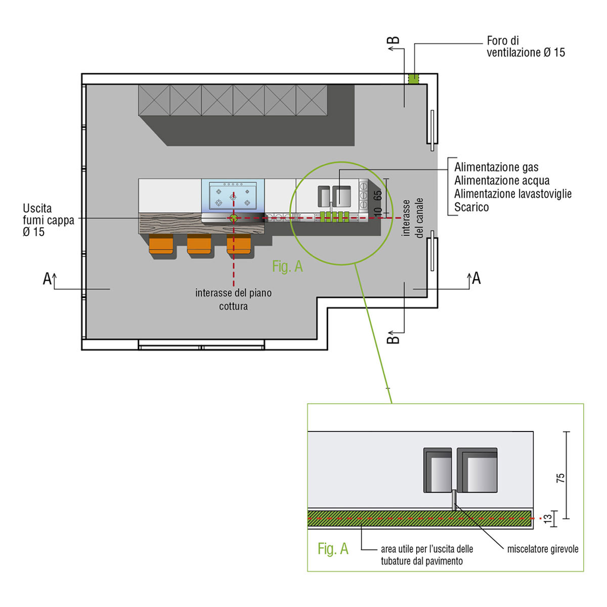 Misure Isola Centrale Cucina cucine con isola | design | valcucine