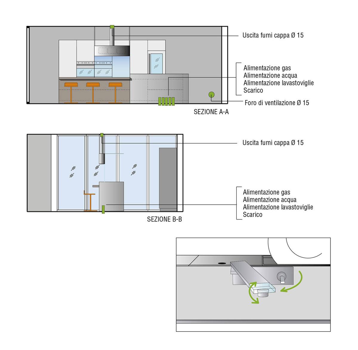 Cucine con isola design valcucine - Foro nel muro della cucina per normativa gas ...