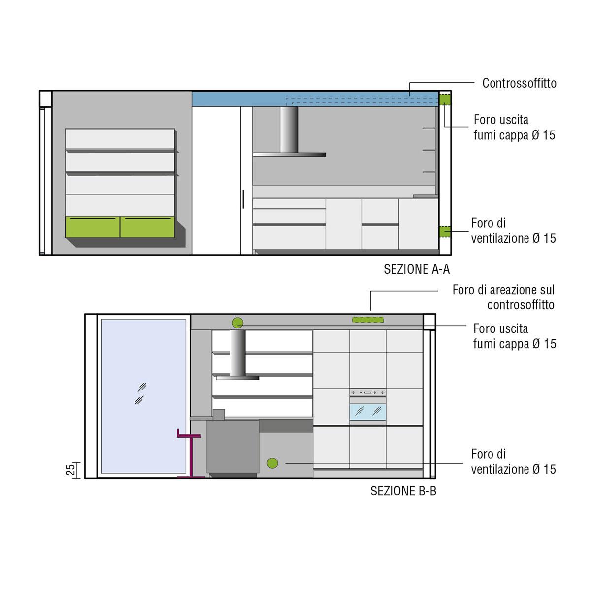 Cucine con penisola design valcucine - Foro areazione cucina ...