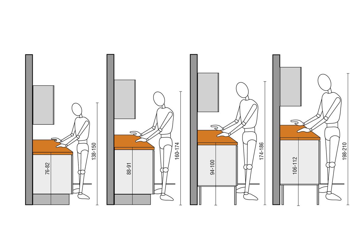Misure Standard Piano Cottura Cucina ergonomia cucina | progettazione | valcucine