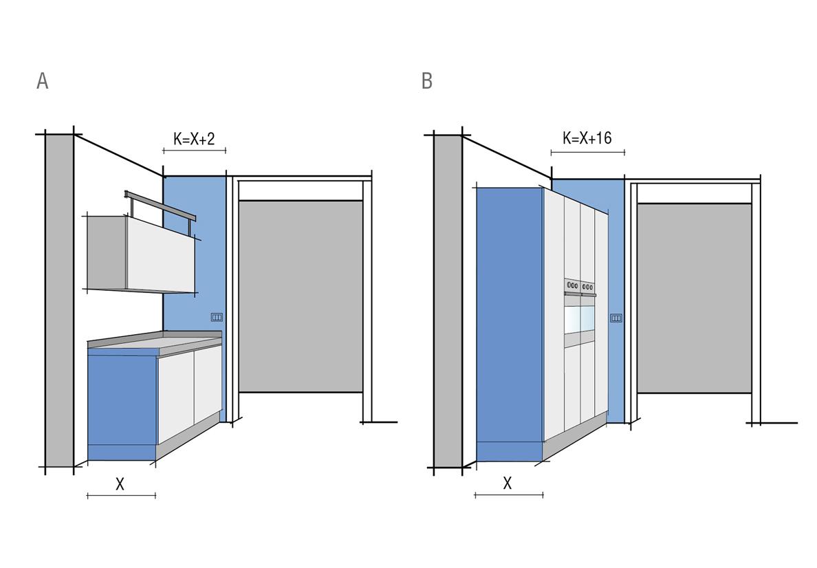 Dimensioni Minime Cucine Per Ristoranti ~ duylinh for