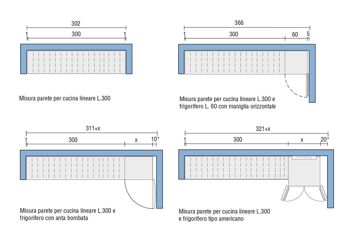 Lavelli Ad Angolo Misure misure e dimensioni cucina | progettazione | valcucine