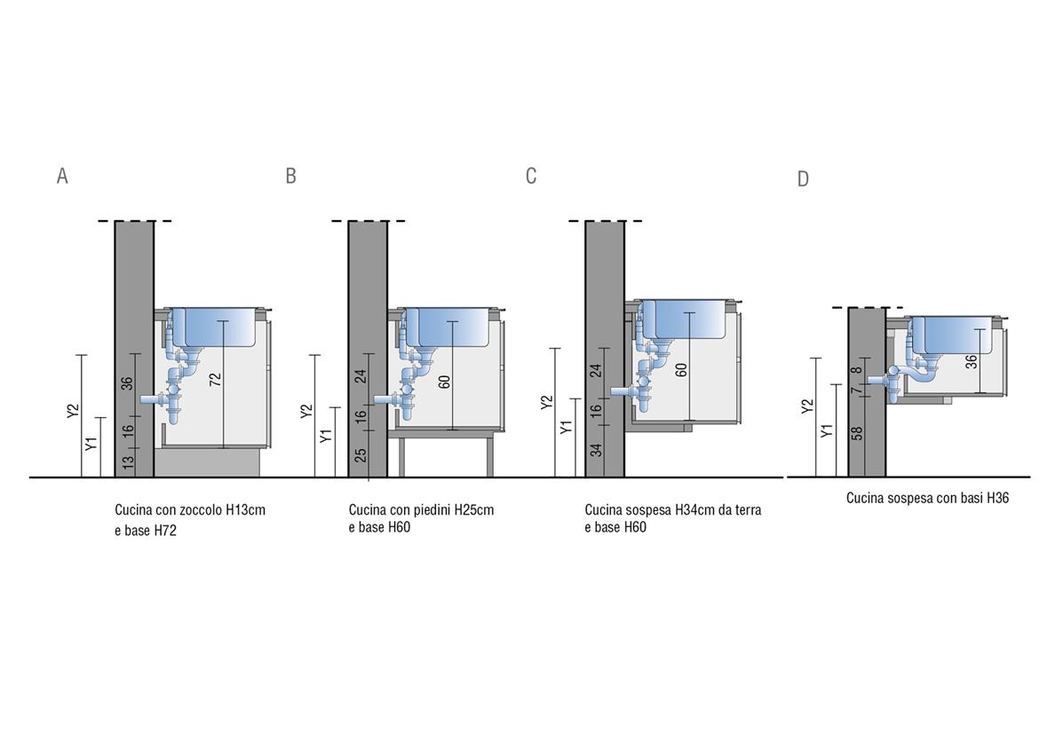 Misure Pensili Cucina : Misure e dimensioni cucina progettazione valcucine