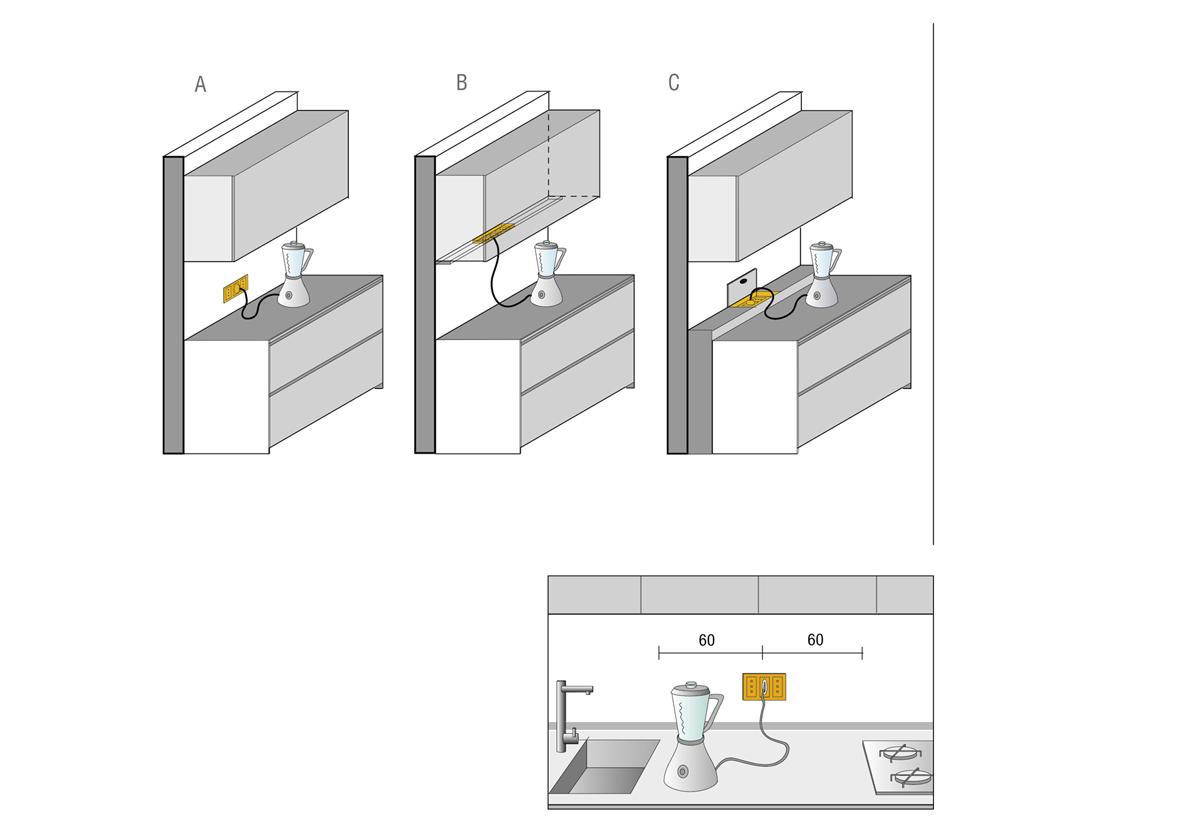 Misure e Dimensioni Cucina | Progettazione | Valcucine