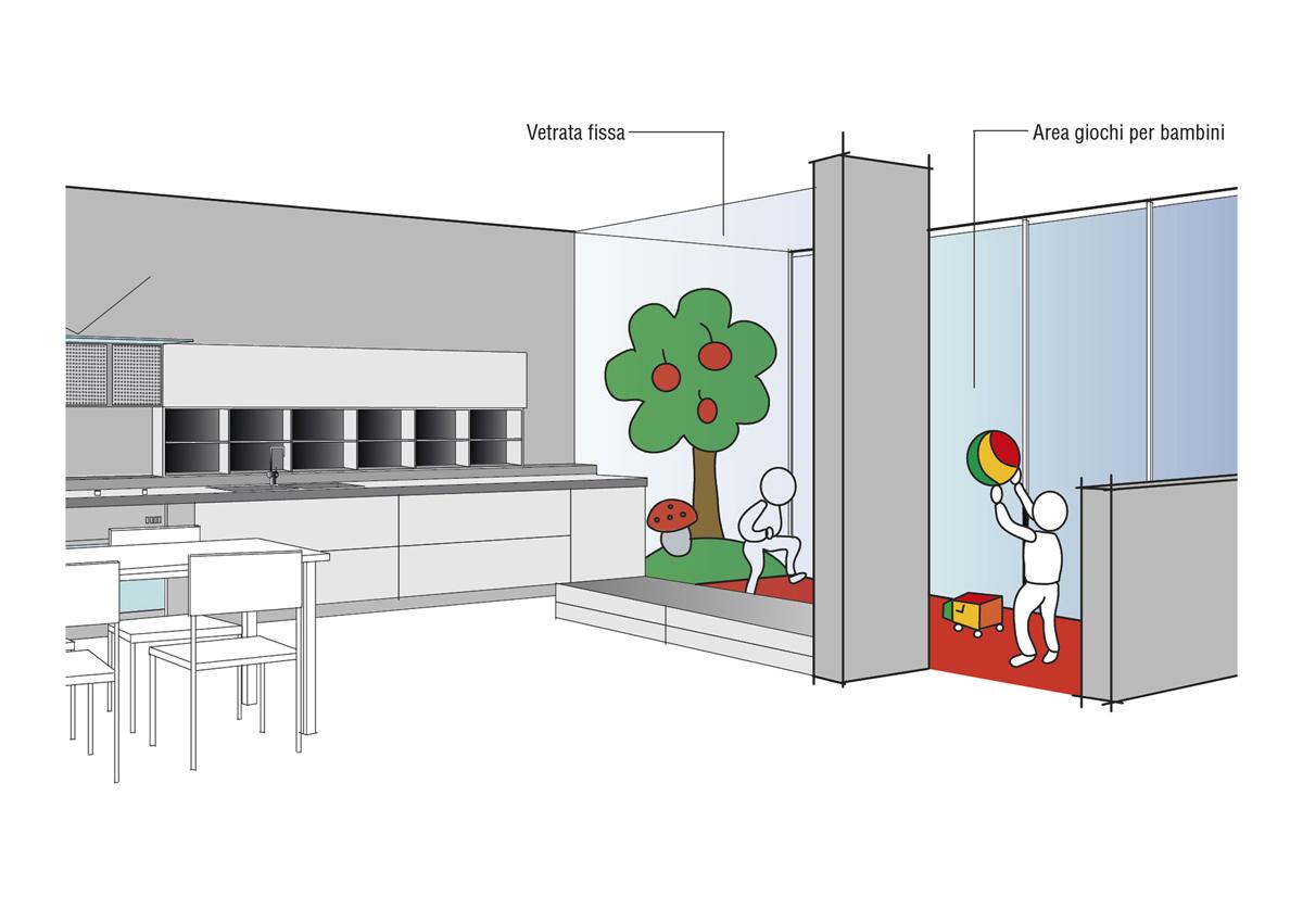 Pareti divisorie per cucina e soggiorno valcucine - Vetrate divisorie cucina soggiorno ...
