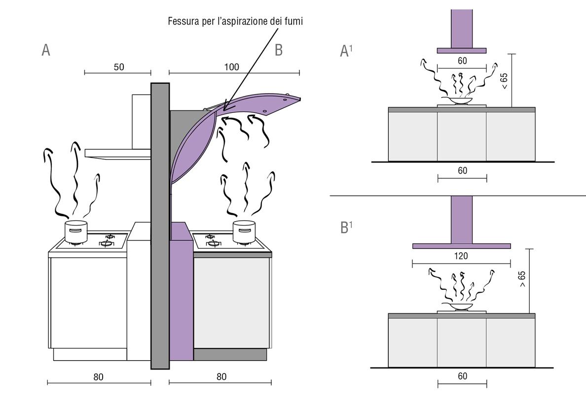 Ventilazione Cucina | Progettazione | Valcucine